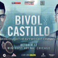 Bivol-vs-Castillo