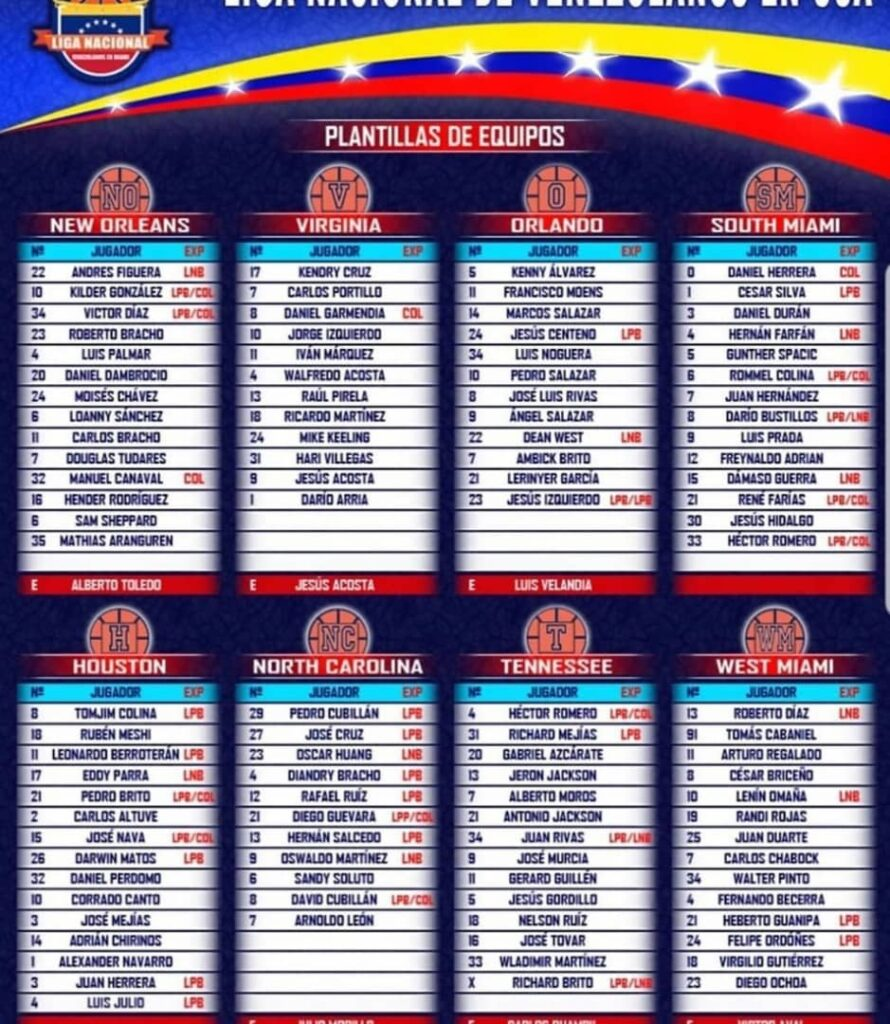 Rosters de los equipos (Foto cortesía @baloncestovenezolanomiami)
